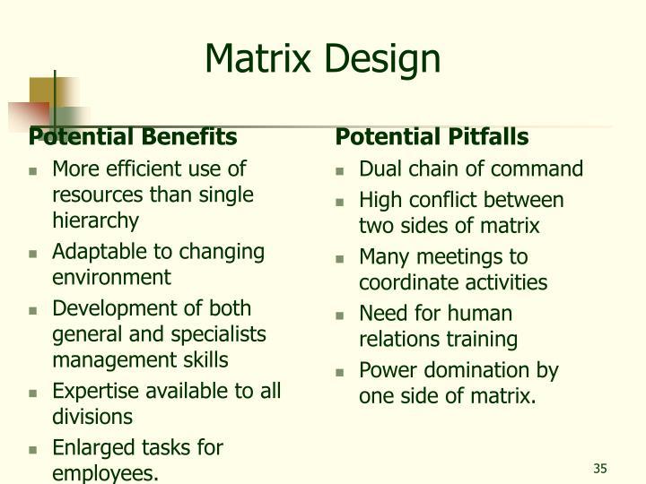 Matrix Design