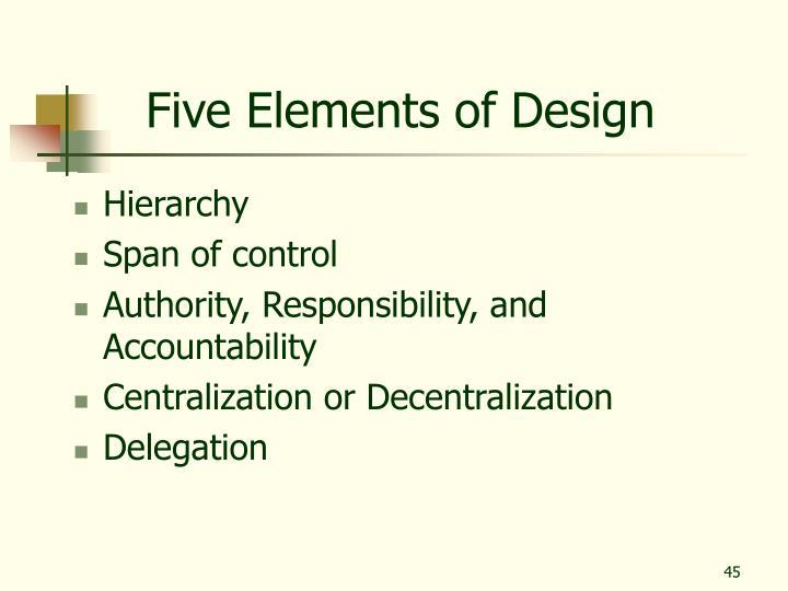 Five Elements of Design