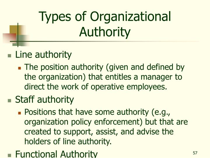 Types of Organizational Authority