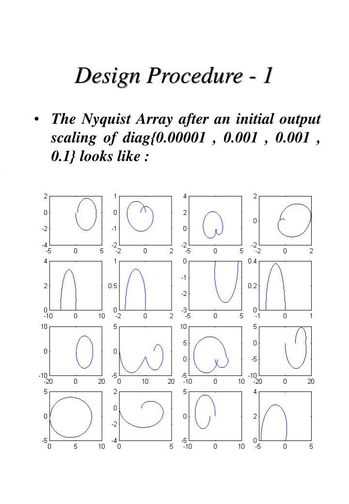 Design Procedure - 1