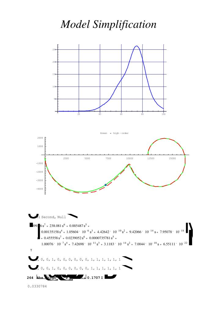 Model Simplification