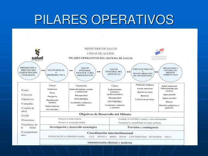 PILARES OPERATIVOS
