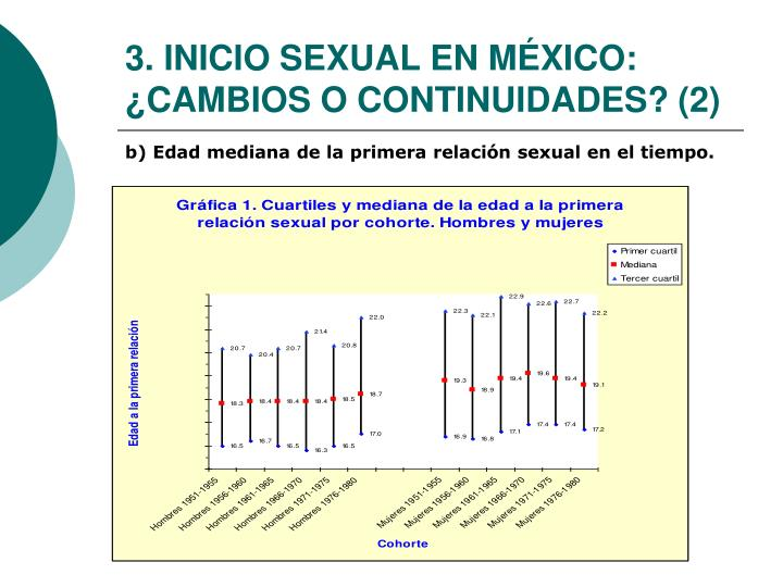 3. INICIO SEXUAL EN MÉXICO: ¿CAMBIOS O CONTINUIDADES? (2)