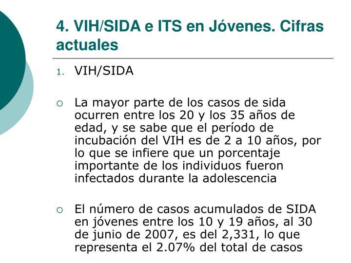 4. VIH/SIDA e ITS en Jóvenes. Cifras actuales