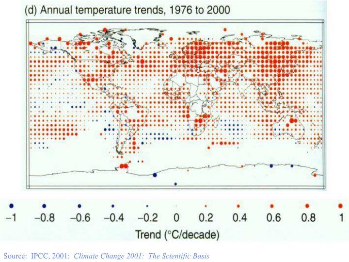 Source:  IPCC, 2001: