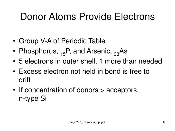 Donor Atoms Provide Electrons