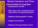 market analysis and time2