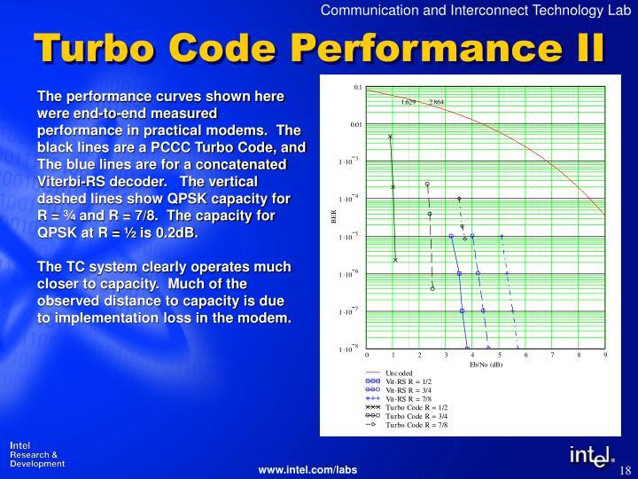 Turbo Code Performance II