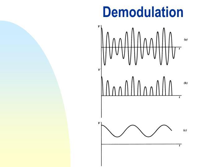 Demodulation