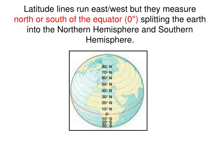 Latitude lines run east/west but they measure