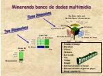 minerando banco de dados multimidia1