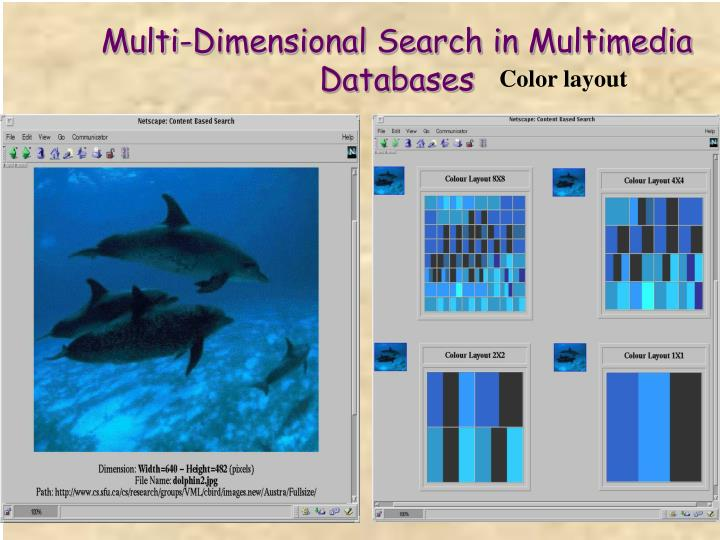 Multi-Dimensional Search in Multimedia Databases