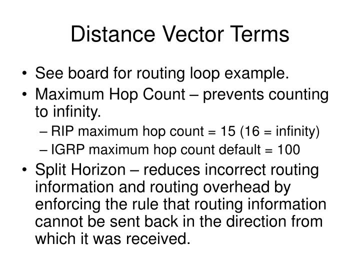 Distance Vector Terms