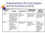 organizational life cycle stages and hr activities cont d