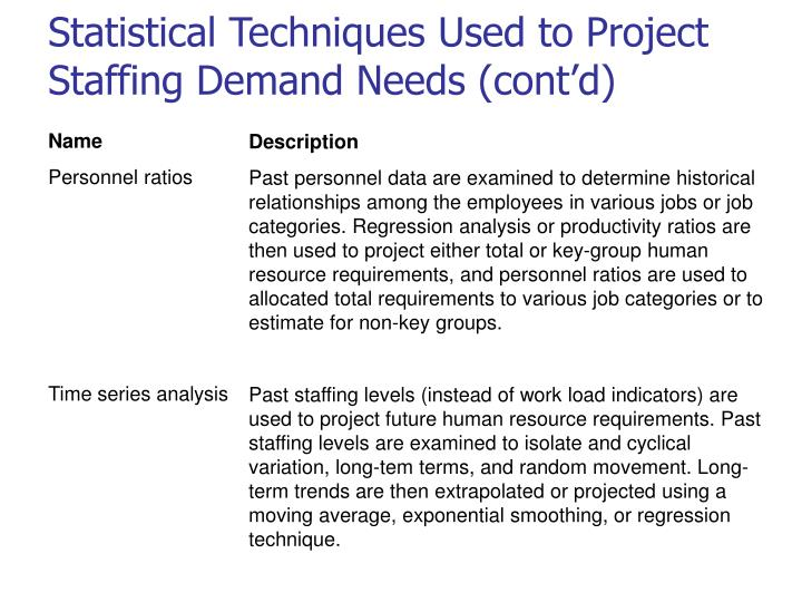 Statistical Techniques Used to Project Staffing Demand Needs (cont'd)