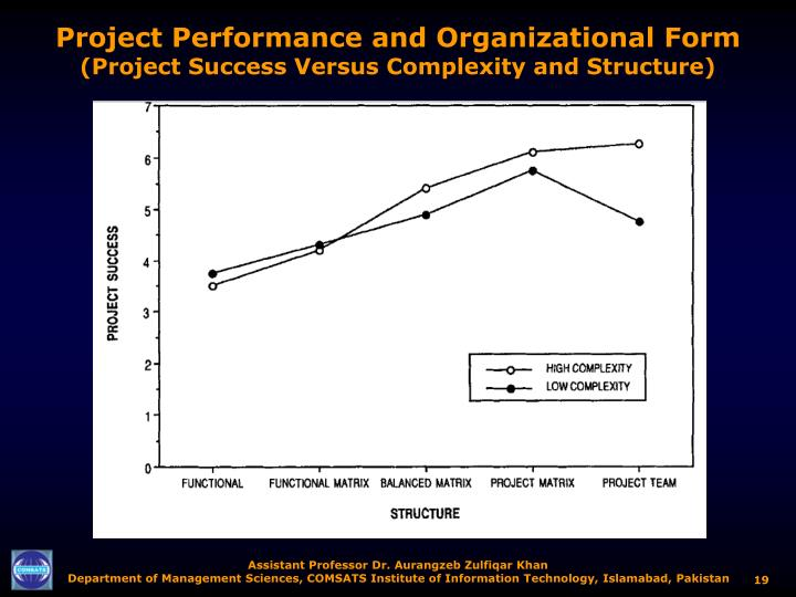 Project Performance and Organizational Form