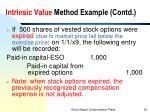 intrinsic value method example contd2