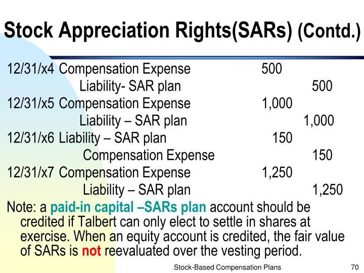 Stock Appreciation Rights(SARs)