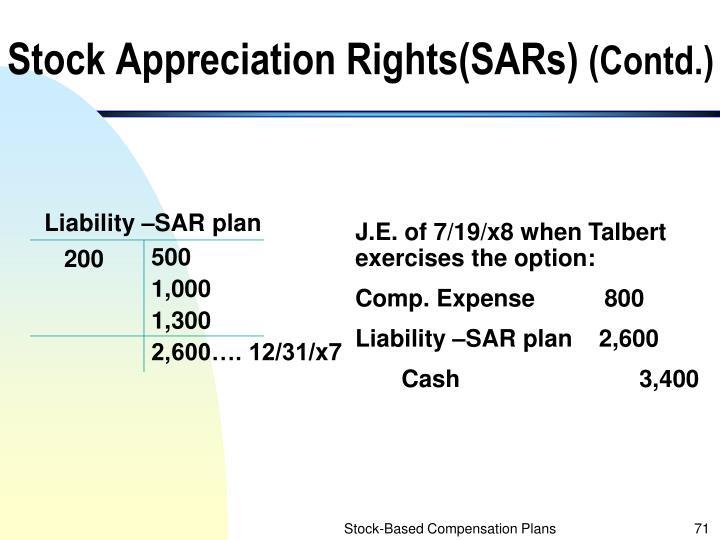 Liability –SAR plan