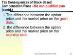 tax consequences of stock based compensation plans the non qualified plan contd1