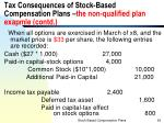 tax consequences of stock based compensation plans the non qualified plan exapmle contd