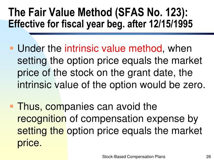 The Fair Value Method (SFAS No. 123):