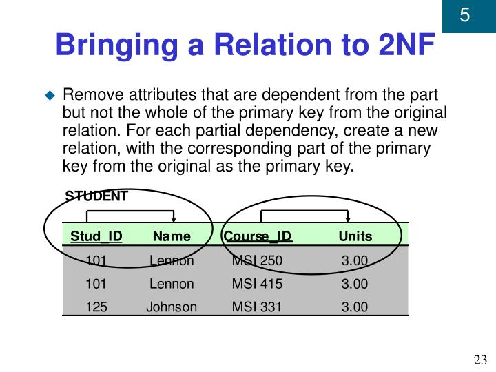 Bringing a Relation to 2NF