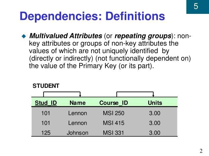 Dependencies: Definitions