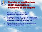 ranking of applications least available in countries of the region