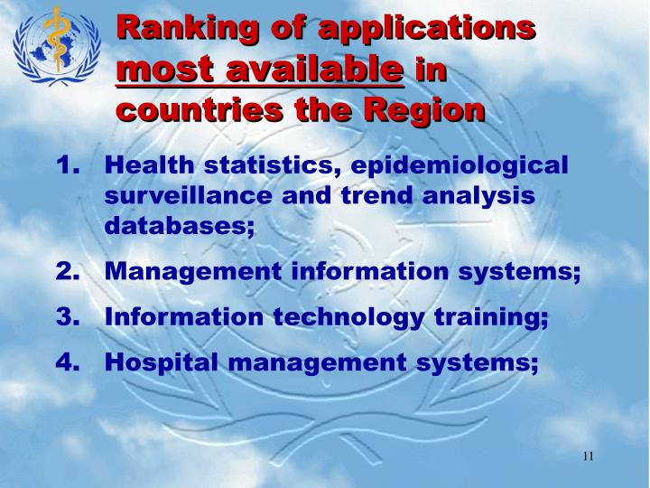 Ranking of applications