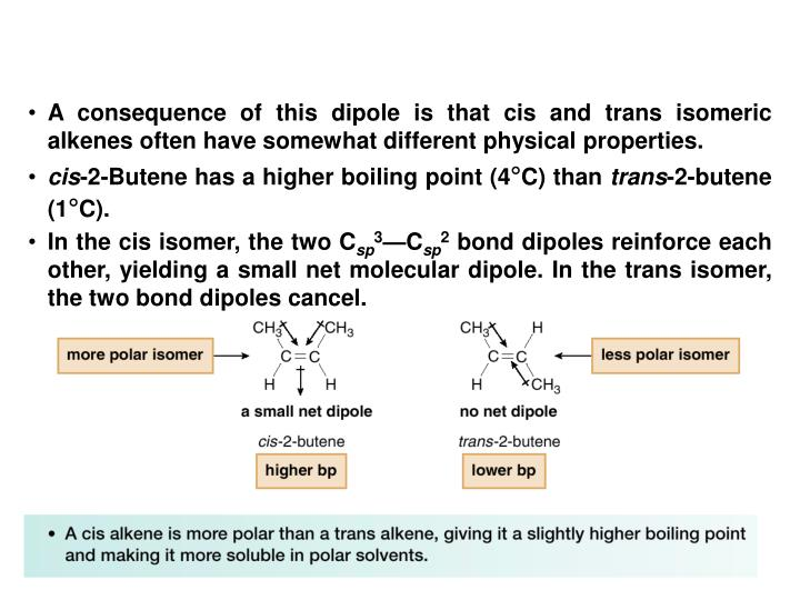 A consequence of this dipole is that cis and trans isomeric alkenes often have somewhat different physical properties.