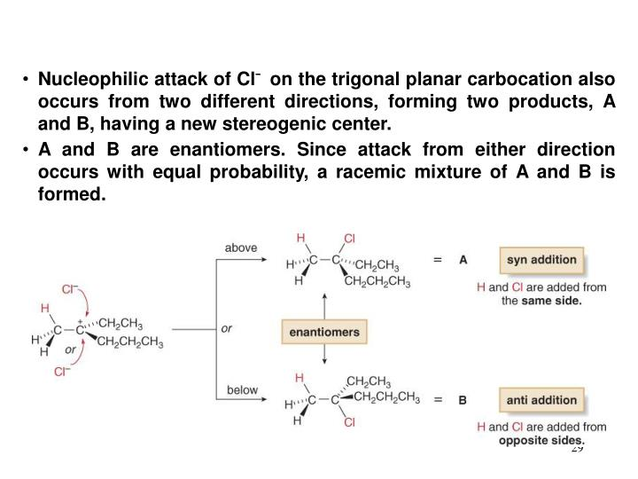 Nucleophilic attack of Cl