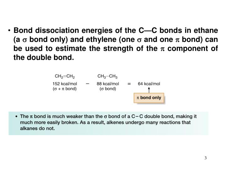 Bond dissociation energies of the C—C bonds in ethane (a