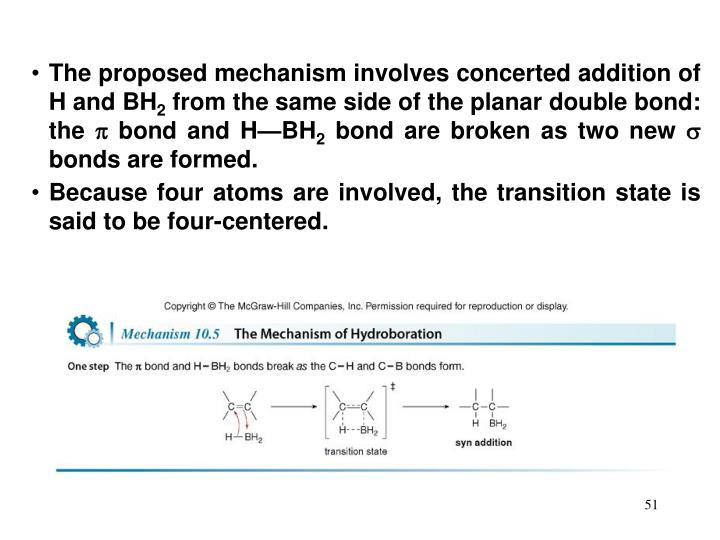 The proposed mechanism involves concerted addition of H and BH