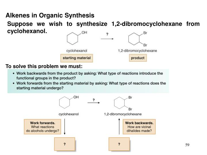 Alkenes in Organic Synthesis