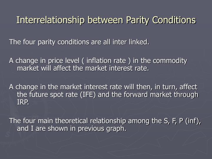Interrelationship between Parity Conditions