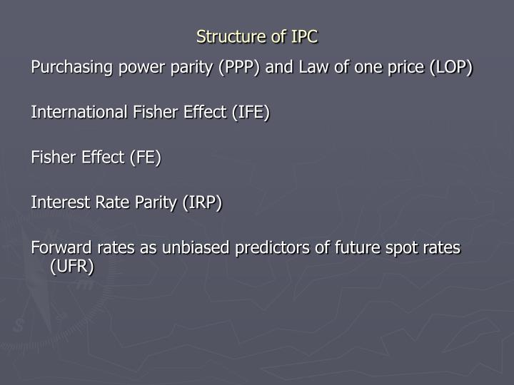 Structure of IPC