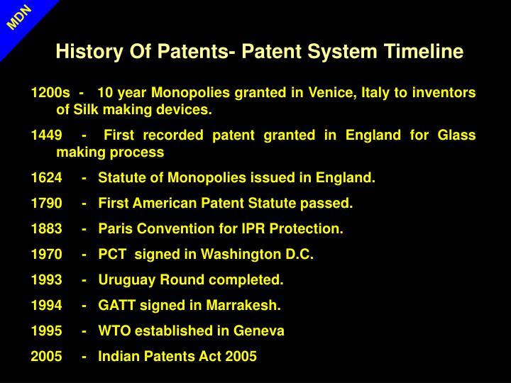 History Of Patents- Patent System Timeline