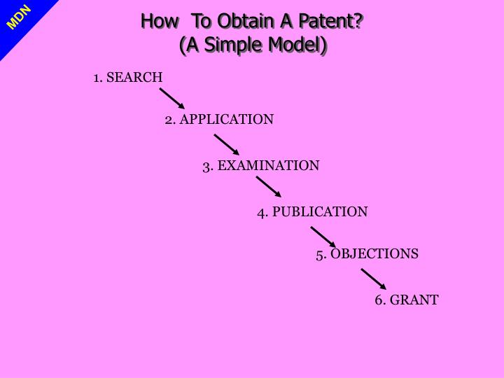 How  To Obtain A Patent?