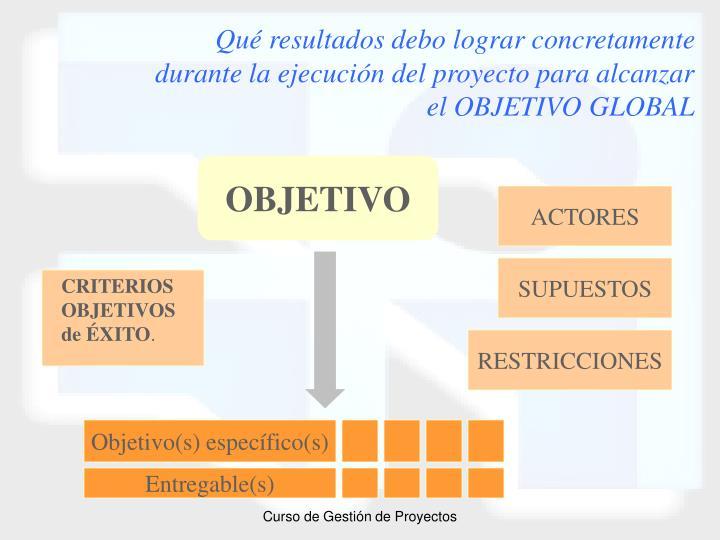 Qué resultados debo lograr concretamente durante la ejecución del proyecto para alcanzar el OBJETIVO GLOBAL