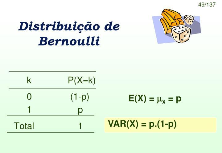VAR(X) = p.(1-p)