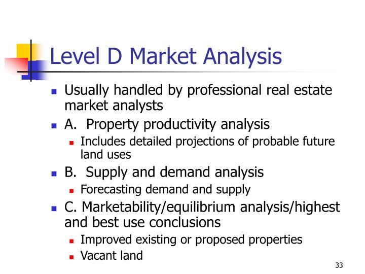 Level D Market Analysis