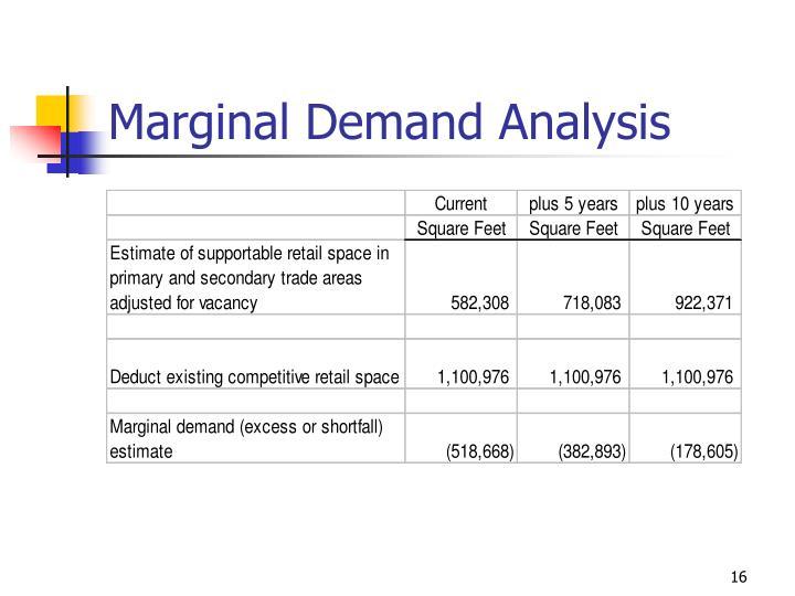 Marginal Demand Analysis