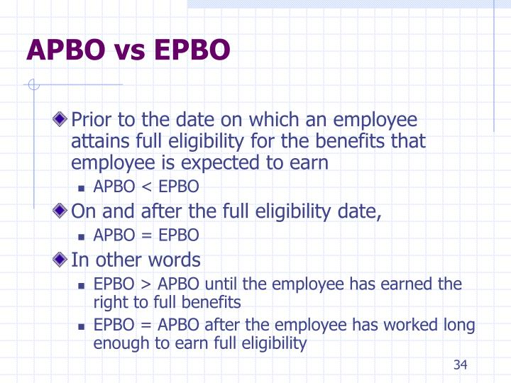 APBO vs EPBO