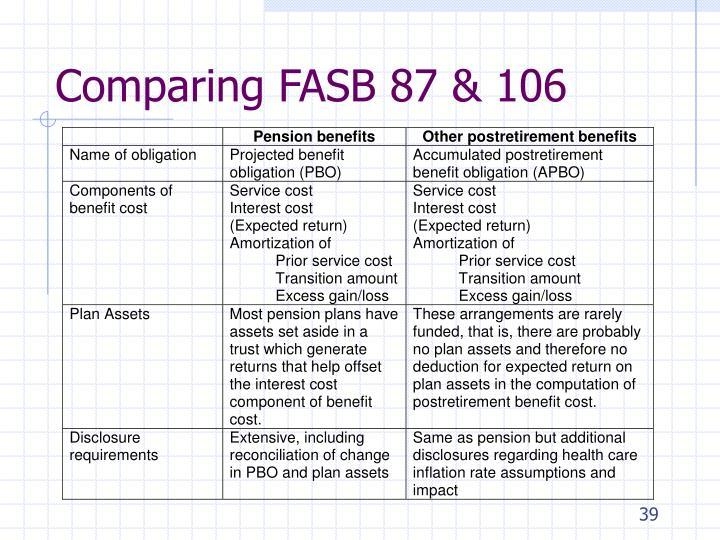 Comparing FASB 87 & 106
