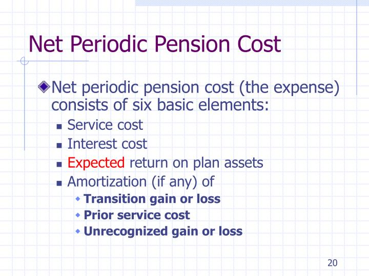 Net Periodic Pension Cost