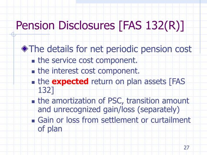 Pension Disclosures [FAS 132(R)]