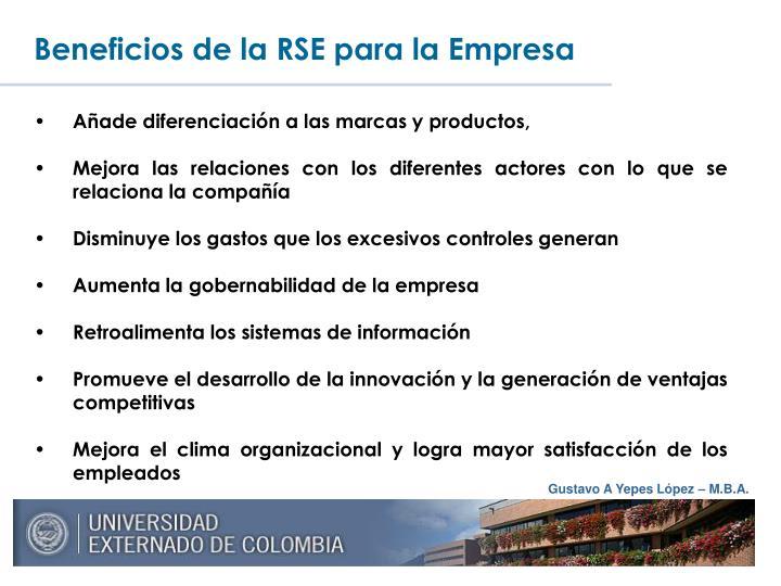 Beneficios de la RSE para la Empresa