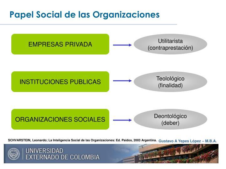 Papel Social de las Organizaciones