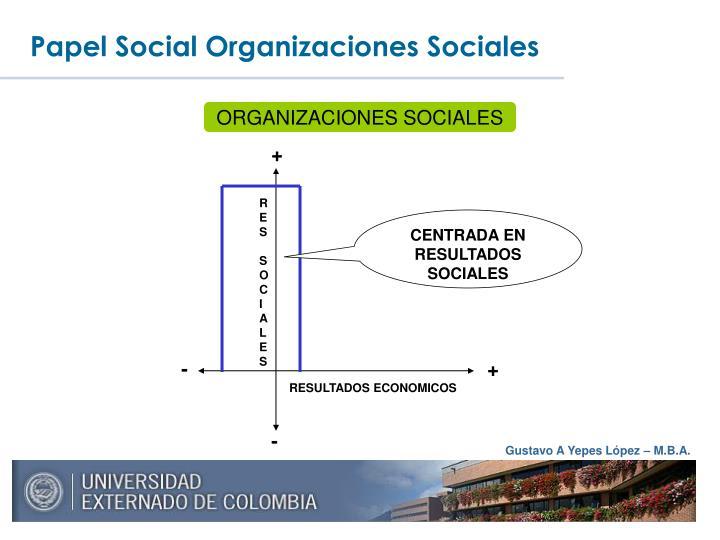 Papel Social Organizaciones Sociales